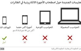 حظر ومنع حمل الاجهزه الالكترونيه .....طرق جديدة لنقل المتفجرات وراء حظر الأجهزة الإلكترونية
