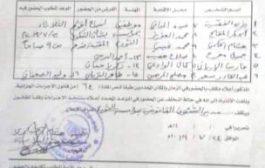 نيابة الأموال العامة التابعة لمليشيات الحوثي تستدعي 16 صحفياً للتحقيق
