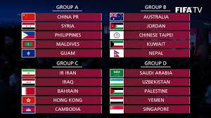 قرعة تصفيات آسيا لمونديال 2022 تضع اليمن في مجموعة  السعودية
