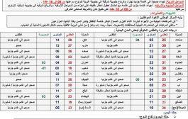 الارصاد يحذر من ارتفاع حدة الصقيع في محافظات يمنية