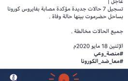 تسجيل 9 حالات اصابة بفيروس كورونا في اليمن