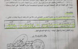 مصادرة أملاك 8 شركات خاصة في صنعاء (أسماء الشركات)