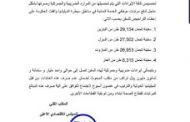 الشرعية توافق على دخول 4 سفن نفطية لميناء الحديدة
